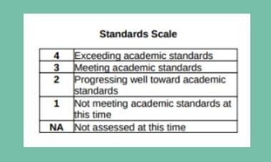 standards-based report card