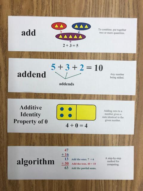 math vocabulary cards for problem solving