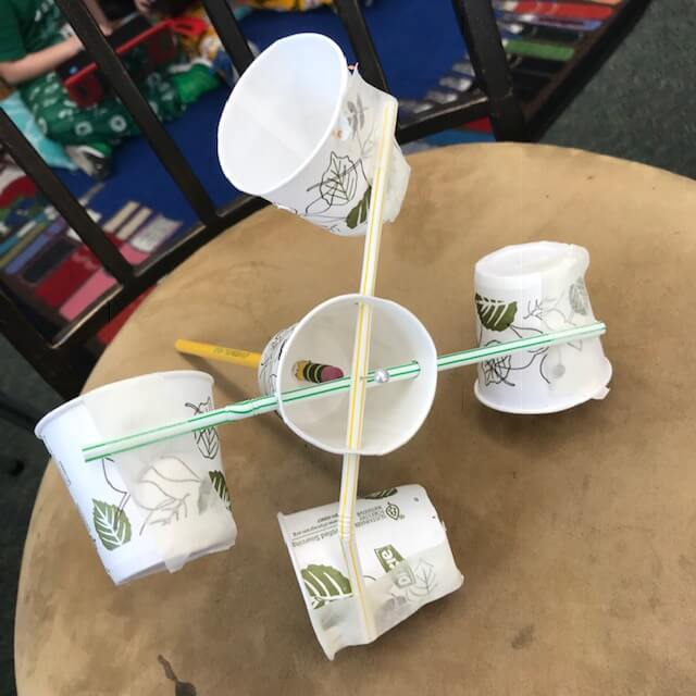 STEM Lessons and Challenges anemometer