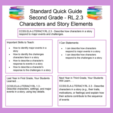 Download a Standard Quick Guide for teaching characters and story elements in literature.